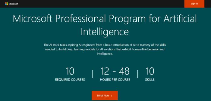 Artificial Intelligence - Top tech skills